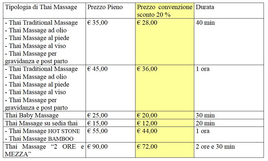 shivago-prezzi